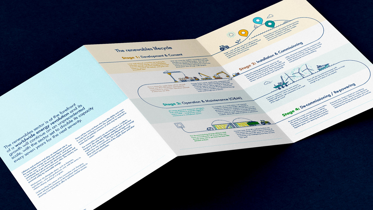 Wilkin Chapman solicitors folded leaflet design with infographic